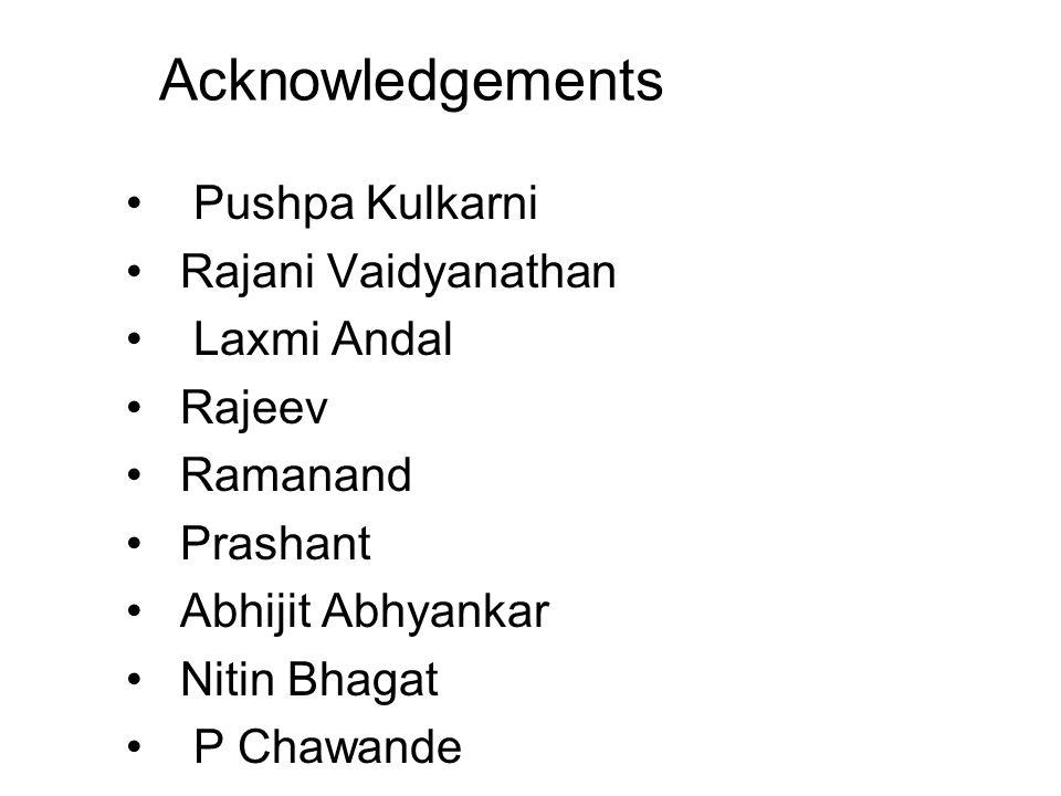 Acknowledgements Pushpa Kulkarni Rajani Vaidyanathan Laxmi Andal Rajeev Ramanand Prashant Abhijit Abhyankar Nitin Bhagat P Chawande
