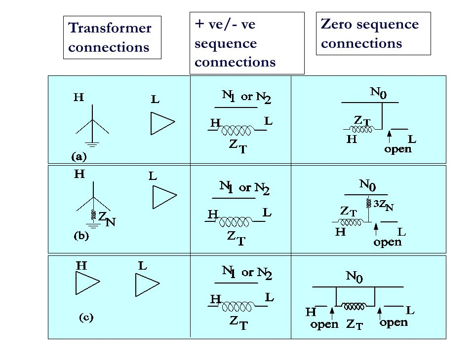 Transformer connections + ve/- ve sequence connections Zero sequence connections