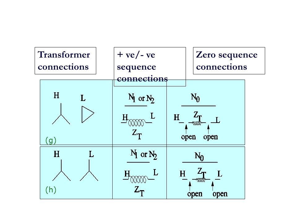 (g) (h) Transformer connections + ve/- ve sequence connections Zero sequence connections