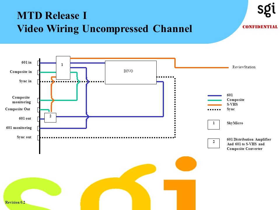TM Revision 0.2 MTD Release I Video Wiring Uncompressed Channel 601 monitoring Composite Out 601 Distribution Amplifier And 601 to S-VHS and Composite