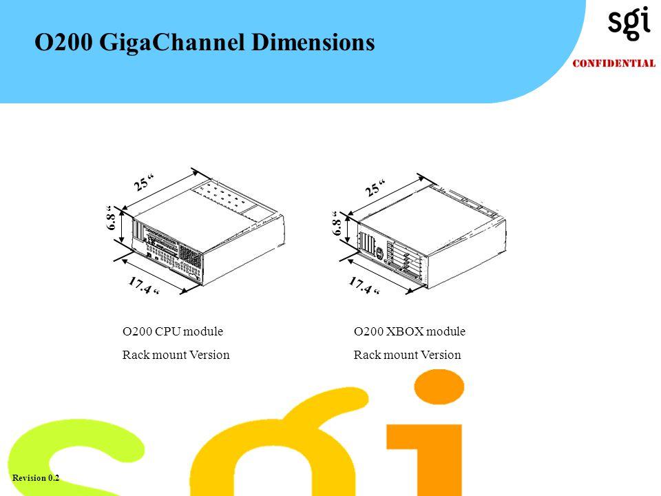 "TM Revision 0.2 O200 GigaChannel Dimensions O200 CPU module Rack mount Version O200 XBOX module Rack mount Version 25 "" 6.8 "" 17.4 """