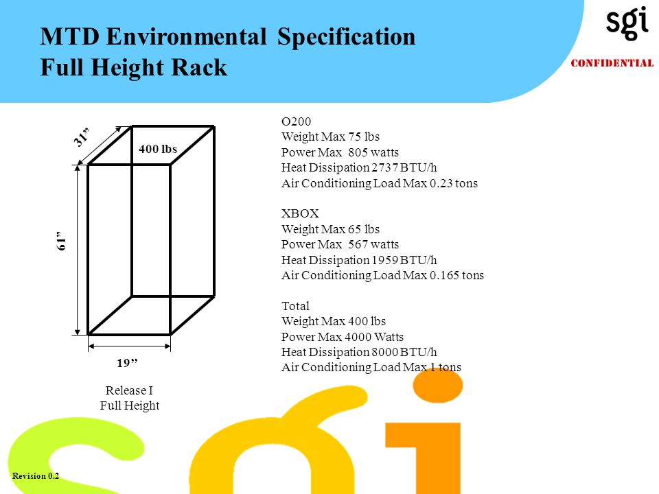 TM Revision 0.2 MTD Environmental Specification Full Height Rack 31 61 19'' 400 lbs Release I Full Height O200 Weight Max 75 lbs Power Max 805 watts Heat Dissipation 2737 BTU/h Air Conditioning Load Max 0.23 tons XBOX Weight Max 65 lbs Power Max 567 watts Heat Dissipation 1959 BTU/h Air Conditioning Load Max 0.165 tons Total Weight Max 400 lbs Power Max 4000 Watts Heat Dissipation 8000 BTU/h Air Conditioning Load Max 1 tons