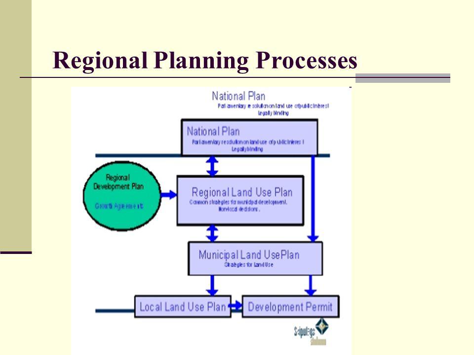 Regional Planning Processes