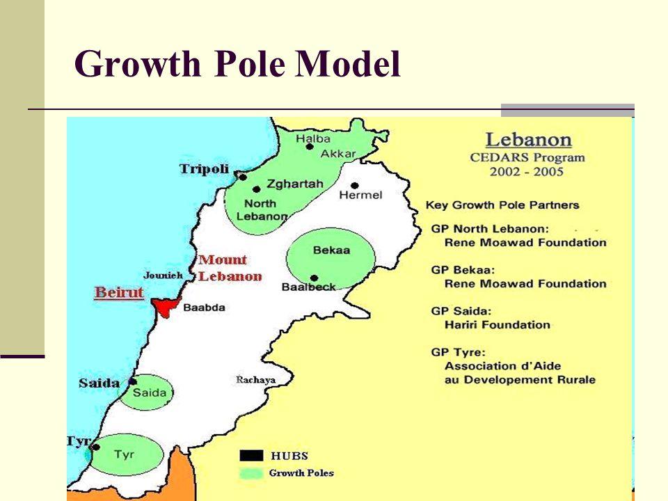 Growth Pole Model