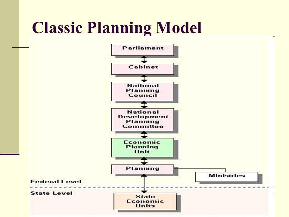 Classic Planning Model