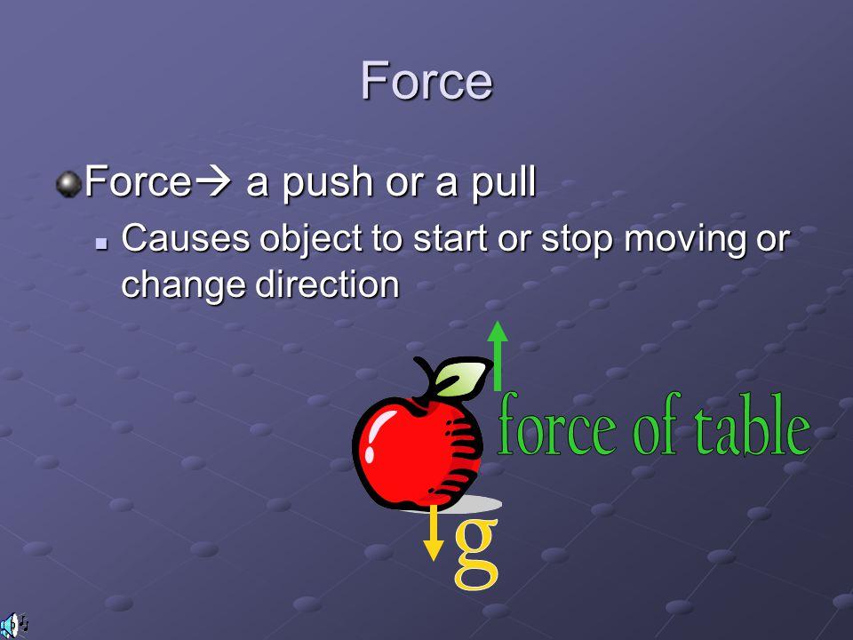 Newton's Laws Easy as apple pie!