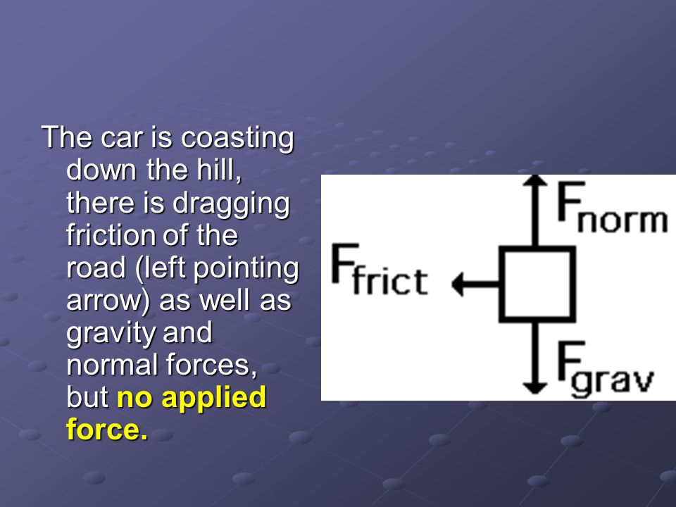 Problem 8 A car runs out of gas and is coasting down a hill.