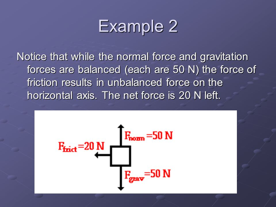 Example 1 Notice the upward force of 1200 Newtons (N) is more than gravity (800 N). The net force is 400 N up.