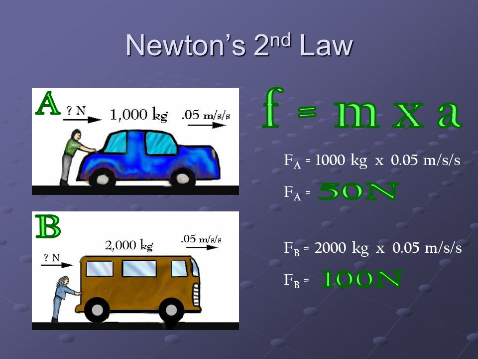 Which Law??? Action-reaction Inertia