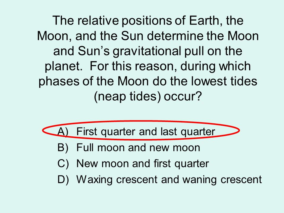 The relative positions of Earth, the Moon, and the Sun determine the Moon and Sun's gravitational pull on the planet.