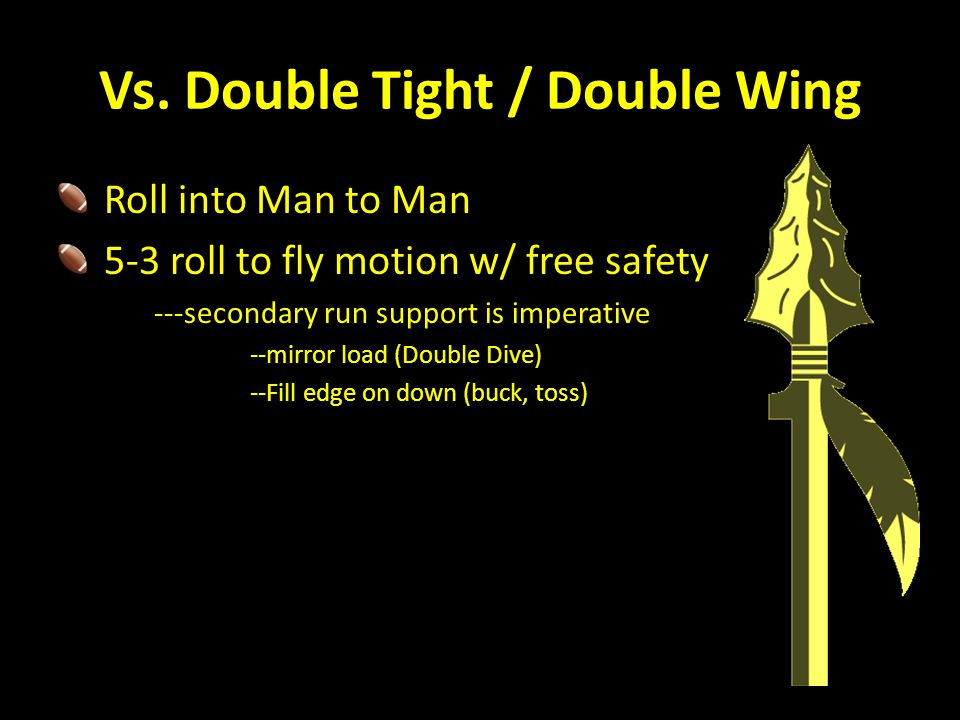 Vs. Double Tight / Double Wing Roll into Man to Man 5-3 roll to fly motion w/ free safety ---secondary run support is imperative --mirror load (Double