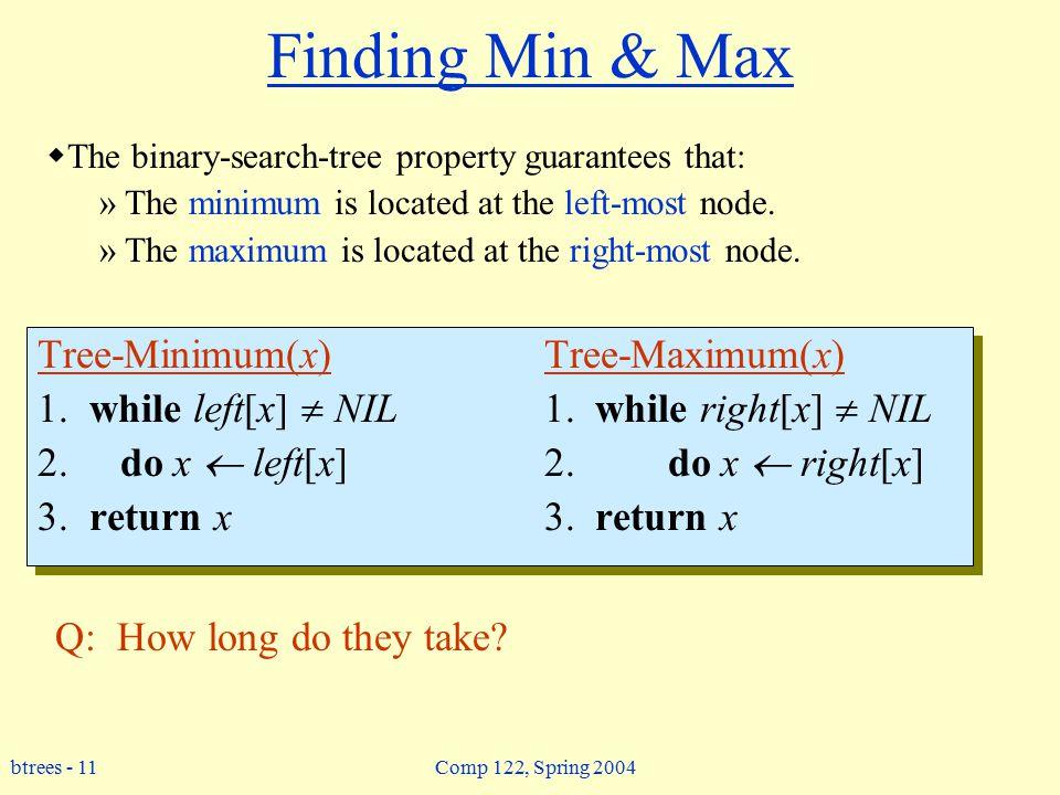 btrees - 11 Comp 122, Spring 2004 Finding Min & Max Tree-Minimum(x) Tree-Maximum(x) 1.
