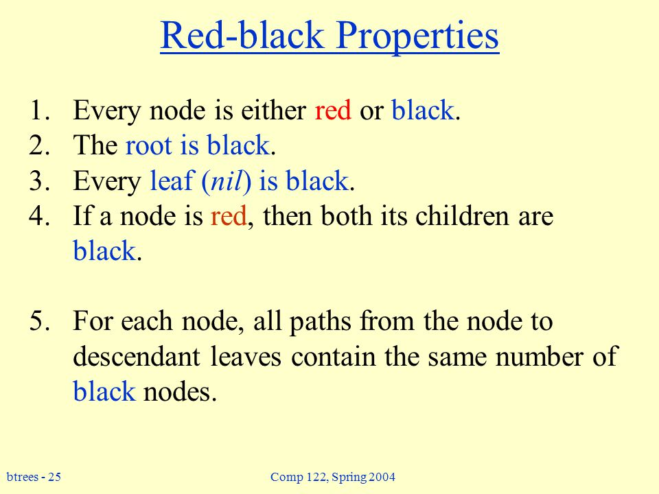 btrees - 25 Comp 122, Spring 2004 Red-black Properties 1.Every node is either red or black.