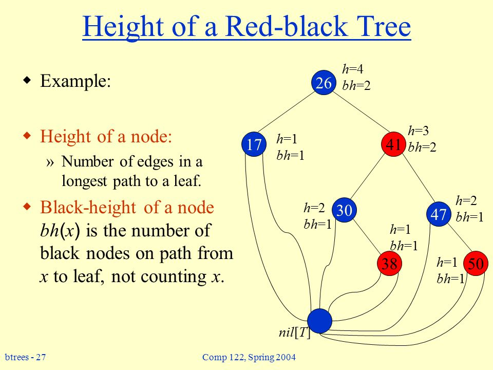 btrees - 27 Comp 122, Spring 2004 Height of a Red-black Tree  Example:  Height of a node: »Number of edges in a longest path to a leaf.