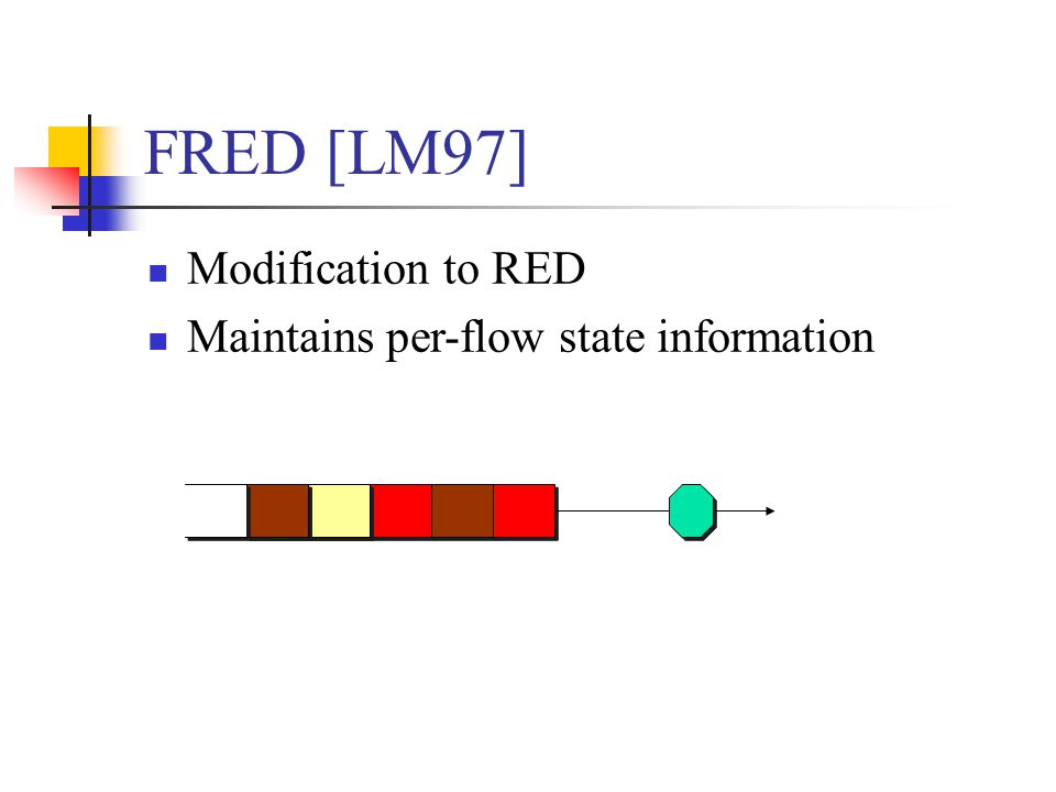 FRED [LM97] Modification to RED Maintains per-flow state information
