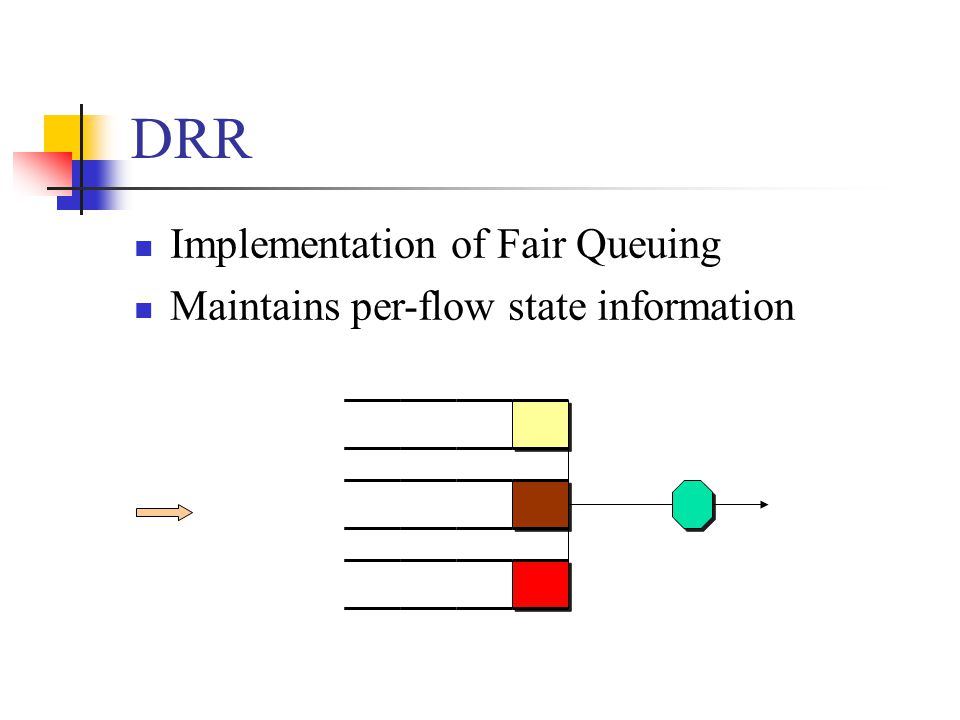 DRR Implementation of Fair Queuing Maintains per-flow state information