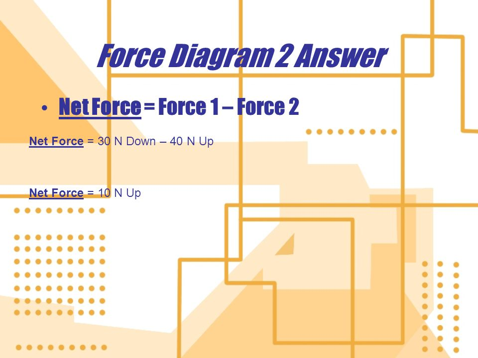 Force Diagram 2 Answer Net Force = Force 1 – Force 2 Net Force = Force 1 – Force 2 Net Force = 30 N Down – 40 N Up Net Force = 10 N Up
