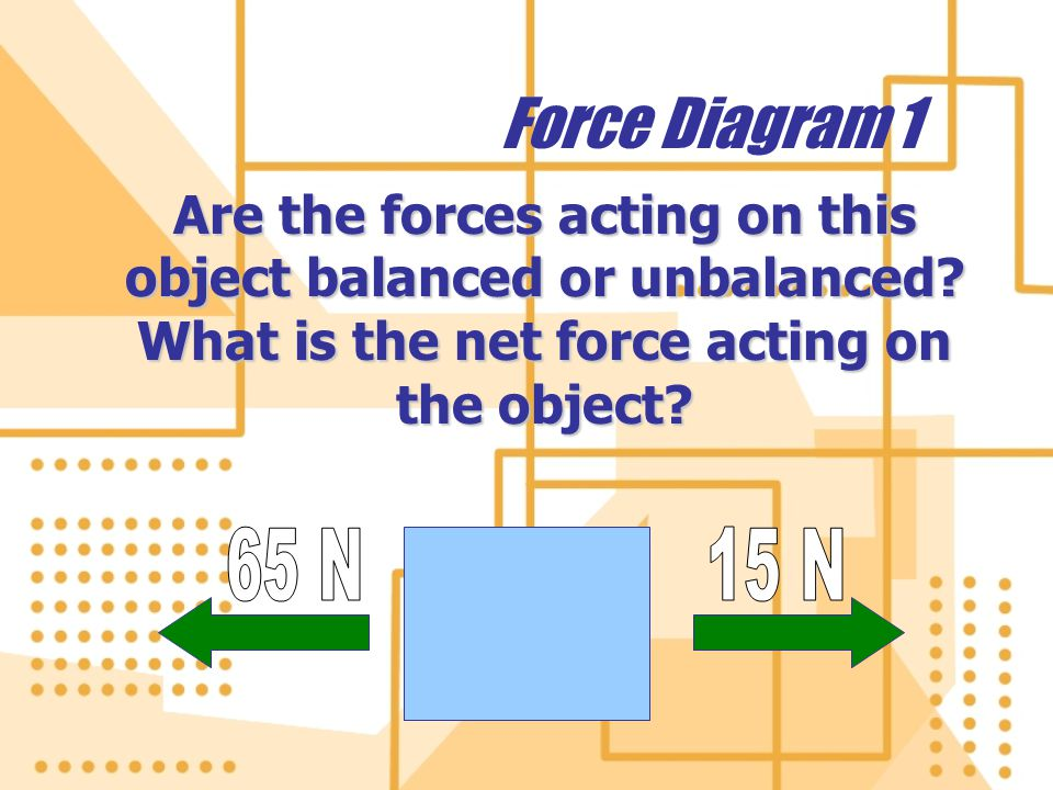 Force Diagram 1 Are the forces acting on this object balanced or unbalanced.