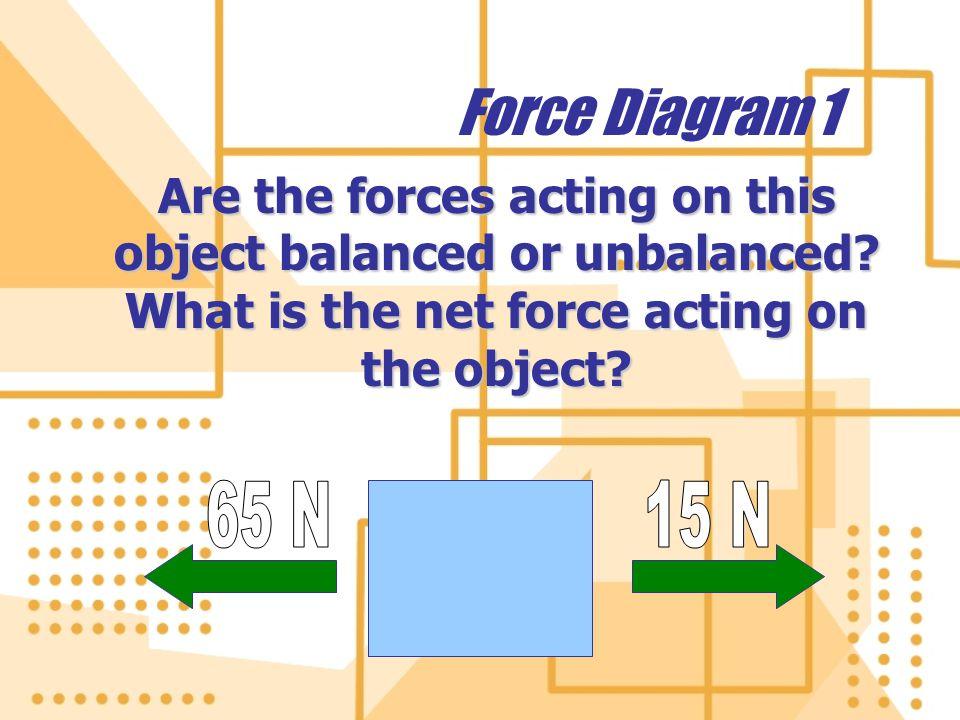 Force Diagram 4 Answer Force Diagram 4 Answer Net Force 1 = Force 1 – Force 2 Net Force 1 = 10 N Left – 10 N Right Net Force = No Motion Net Force 2 = Force 3 – Force 4 Net Force 2 = 10 N Up – 10 N Down