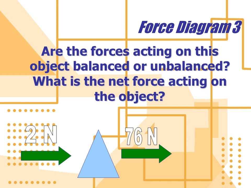 Force Diagram 4 Are the forces acting on this object balanced or unbalanced.