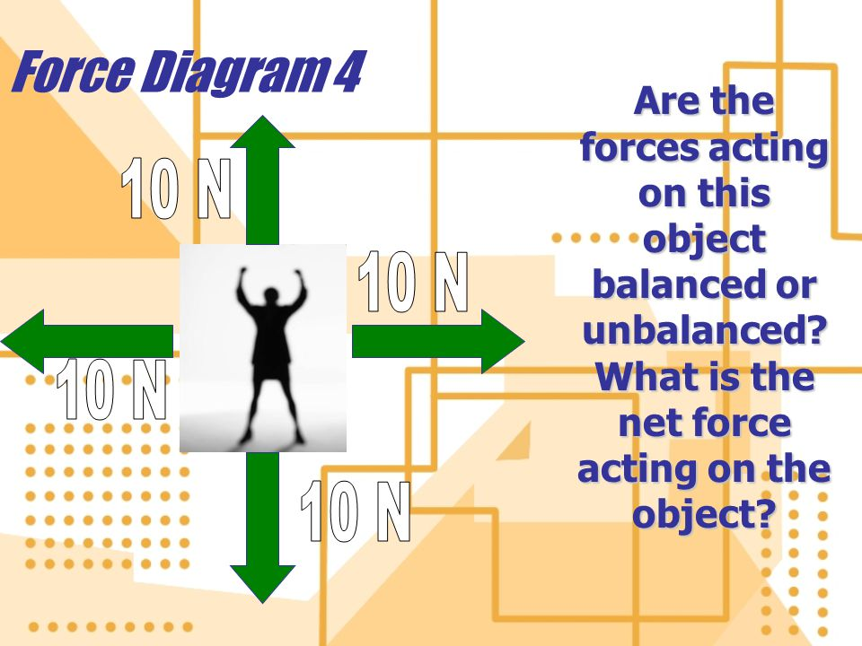 Force Diagram 5 Are the forces acting on this object balanced or unbalanced.
