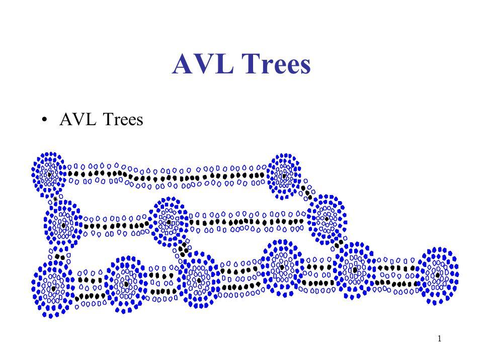 1 AVL Trees
