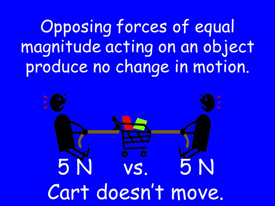 Opposing forces of equal magnitude acting on an object produce no change in motion.