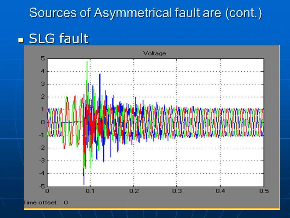 12 Sources of Asymmetrical fault are (cont.) SLG fault SLG fault