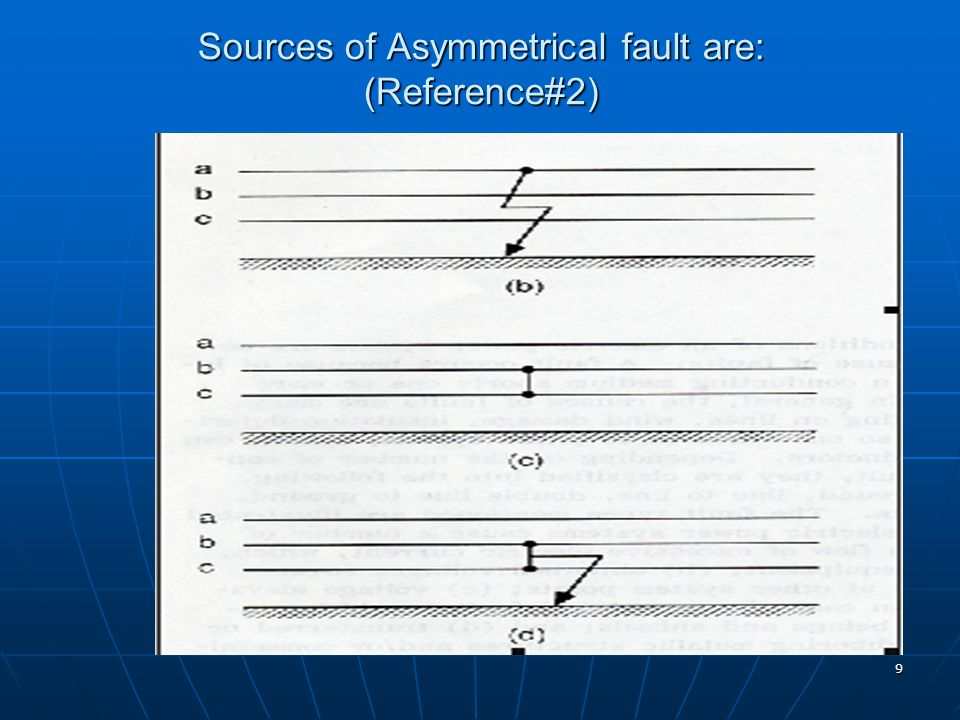 9 Sources of Asymmetrical fault are: (Reference#2)