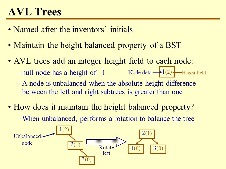AVL Trees Named after the inventors' initials Maintain the height balanced property of a BST AVL trees add an integer height field to each node: –null node has a height of –1 –A node is unbalanced when the absolute height difference between the left and right subtrees is greater than one How does it maintain the height balanced property.