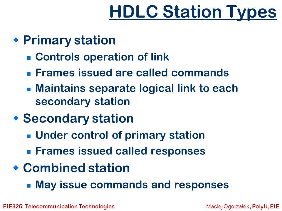 Maciej Ogorzałek, PolyU, EIEEIE325: Telecommunication Technologies Two examples  Modem  ISDN