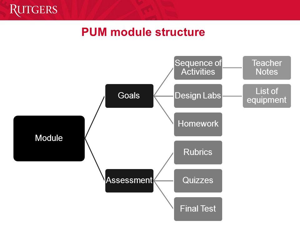 PUM module structure