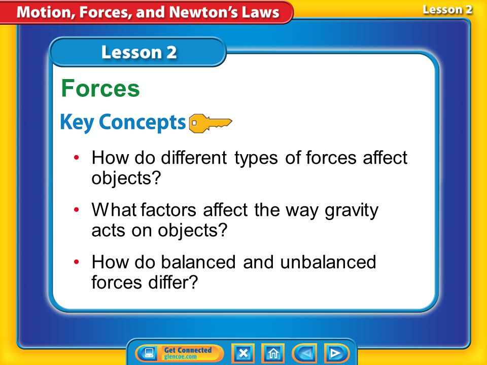 Lesson 2 - VS Balanced forces do not affect motion. Unbalanced forces change motion.