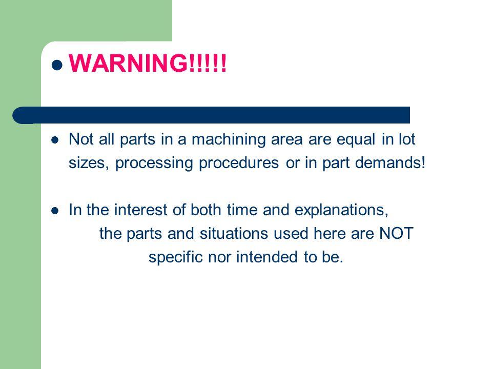 WARNING!!!!.