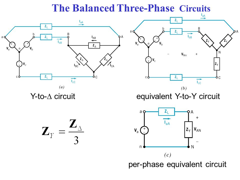 The Balanced Three-Phase Circuits per-phase equivalent circuit Y-to-  circuit equivalent Y-to-Y circuit