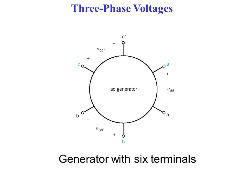 Three-Phase Voltages Generator with six terminals