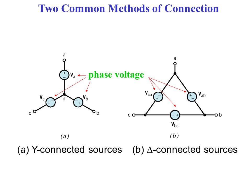 (a) Y-connected sources (b)  -connected sources Two Common Methods of Connection phase voltage