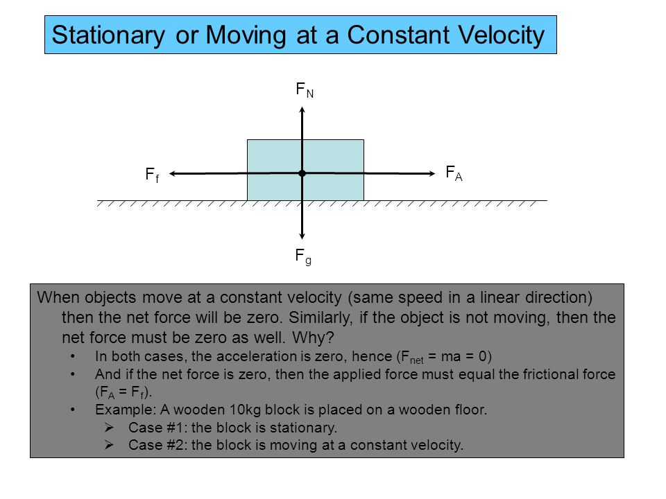 FAFA FfFf FgFg FNFN When objects move at a constant velocity (same speed in a linear direction) then the net force will be zero.