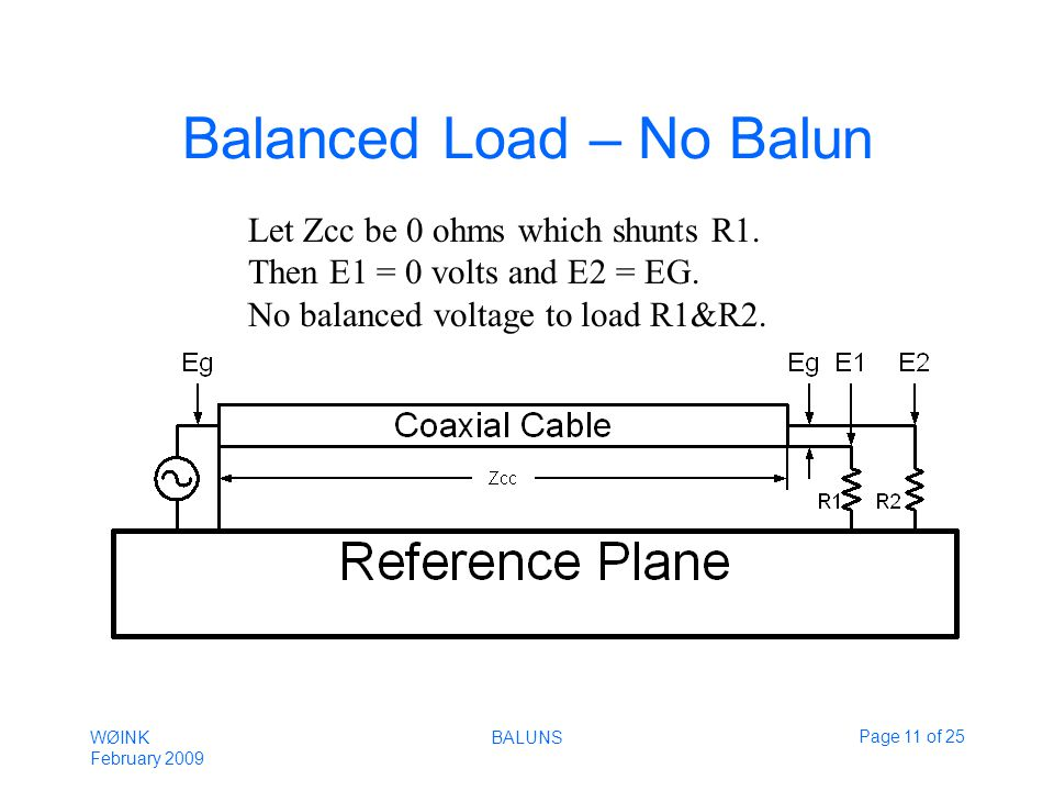 WØINK February 2009 BALUNSPage 11 of 25 Balanced Load – No Balun Let Zcc be 0 ohms which shunts R1.