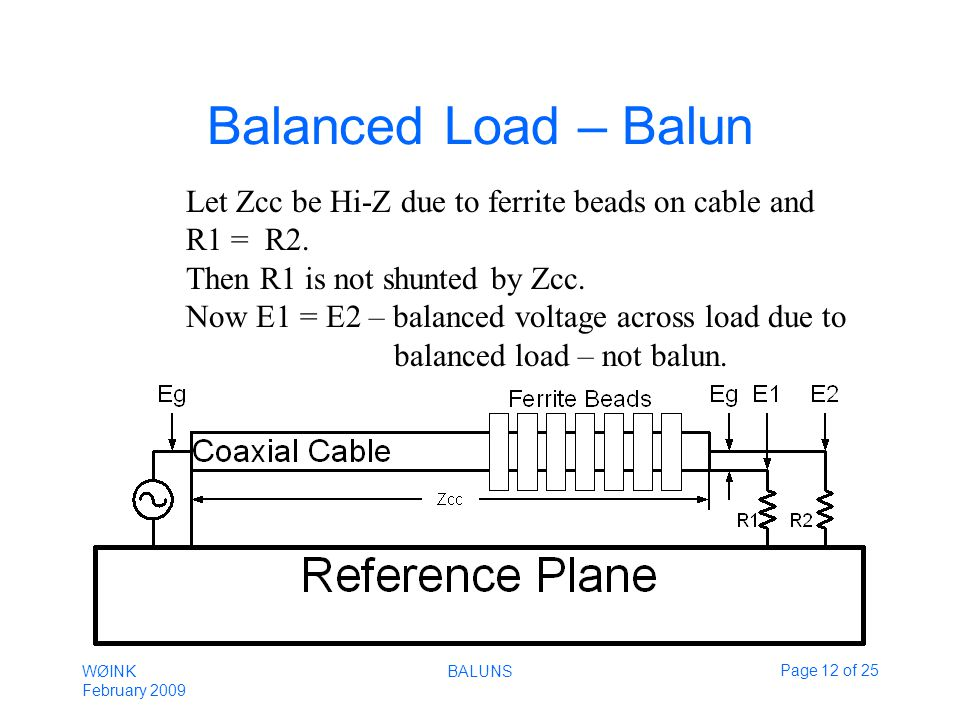 WØINK February 2009 BALUNSPage 12 of 25 Balanced Load – Balun Let Zcc be Hi-Z due to ferrite beads on cable and R1 = R2.