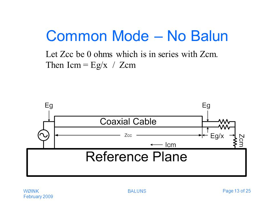 WØINK February 2009 BALUNSPage 13 of 25 Common Mode – No Balun Let Zcc be 0 ohms which is in series with Zcm.