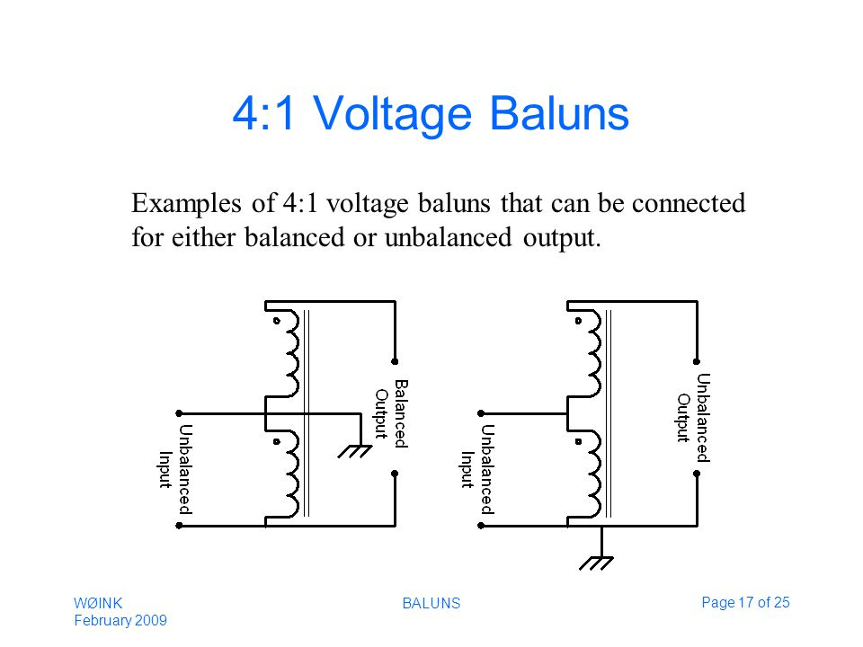 WØINK February 2009 BALUNSPage 17 of 25 4:1 Voltage Baluns Examples of 4:1 voltage baluns that can be connected for either balanced or unbalanced output.