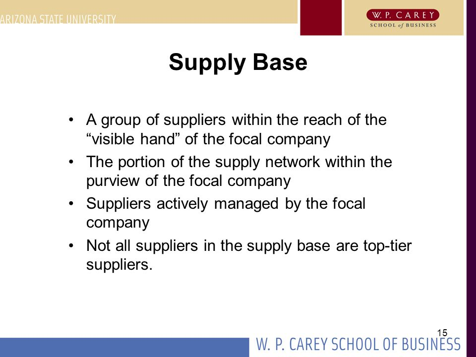 "15 Supply Base A group of suppliers within the reach of the ""visible hand"" of the focal company The portion of the supply network within the purview o"