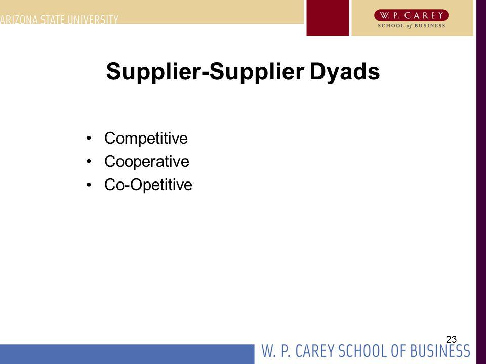 23 Supplier-Supplier Dyads Competitive Cooperative Co-Opetitive