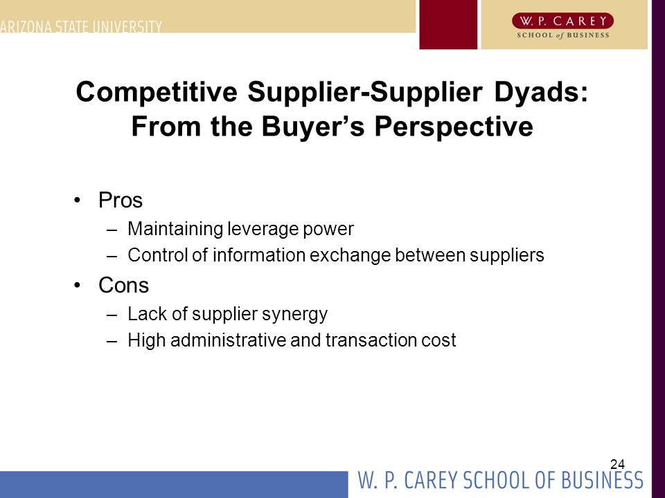 24 Competitive Supplier-Supplier Dyads: From the Buyer's Perspective Pros –Maintaining leverage power –Control of information exchange between supplie