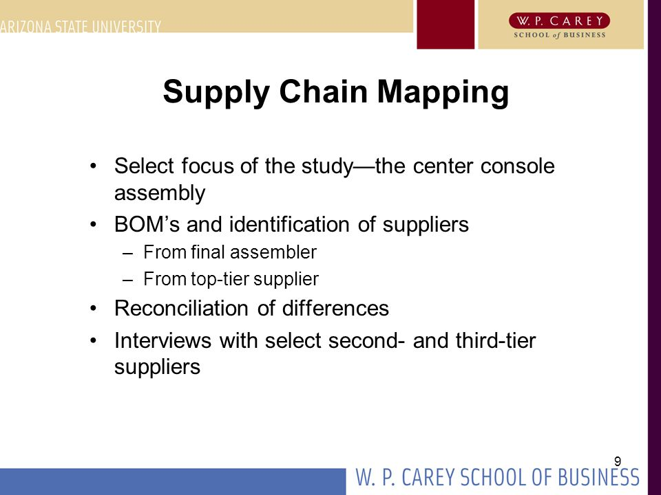 9 Supply Chain Mapping Select focus of the study—the center console assembly BOM's and identification of suppliers –From final assembler –From top-tier supplier Reconciliation of differences Interviews with select second- and third-tier suppliers