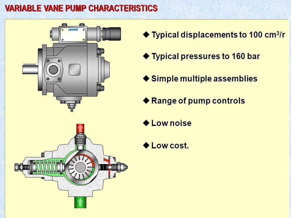 u Typical displacements to 100 cm 3 /r u Typical pressures to 160 bar u Simple multiple assemblies u Range of pump controls u Low noise u Low cost.