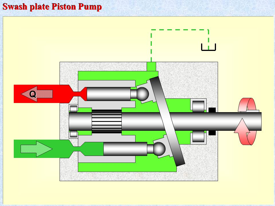 Q Q Swash plate Piston Pump