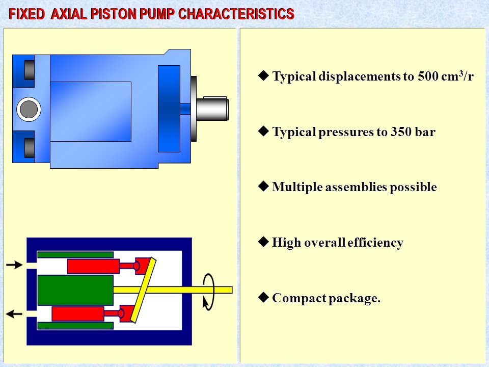 uTypical displacements to 500 cm 3 /r uTypical pressures to 350 bar uMultiple assemblies possible uHigh overall efficiency uCompact package.
