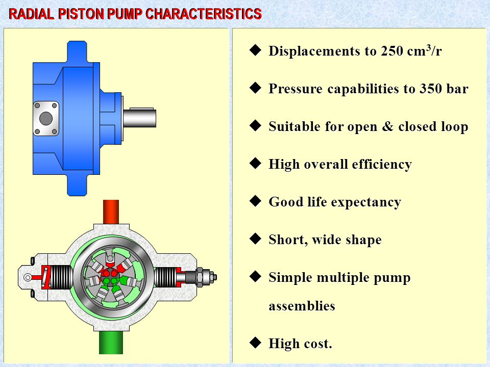 uDisplacements to 250 cm 3 /r uPressure capabilities to 350 bar uSuitable for open & closed loop uHigh overall efficiency uGood life expectancy uShort, wide shape uSimple multiple pump assemblies uHigh cost.